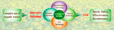 composting free technology